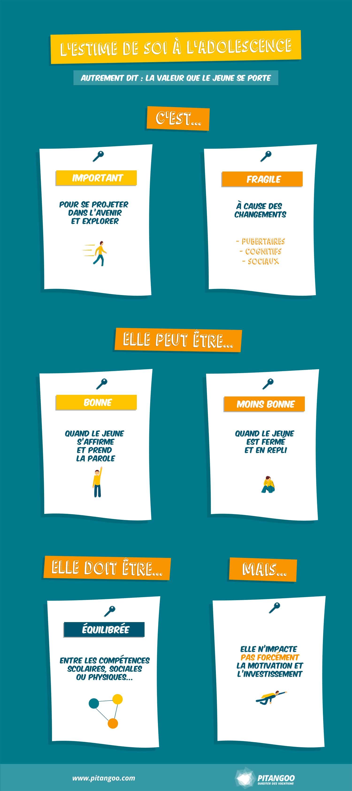 L'estime de soi chez un ado - infographie